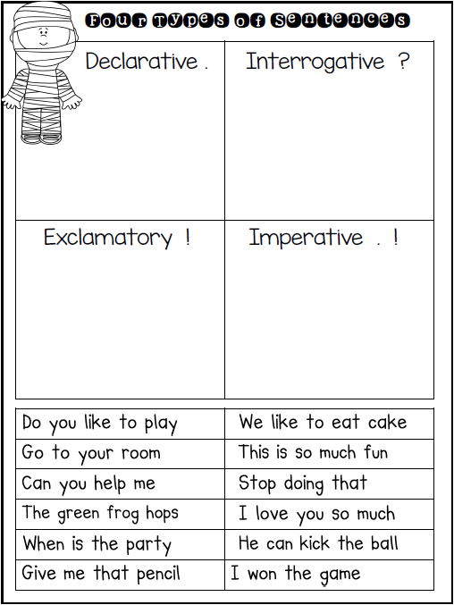Declarative And Interrogative Sentences Worksheet Switchconf – Imperative and Exclamatory Sentences Worksheet