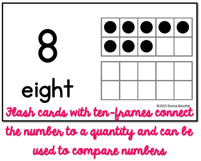 Reading and Writing Numbers to 20 | Math Coach\'s Corner | Bloglovin\'