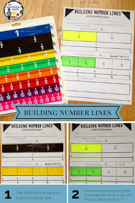 The ultimate list of fraction activities teaching with a mountain if you are still in the early stages of your fraction introduction be sure to check out ashleighs hands on fraction booklets maxwellsz