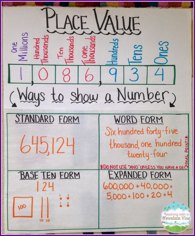 Teaching Place Value Teaching With A Mountain View Bloglovin