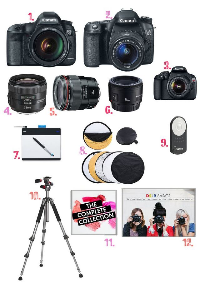 96756ce06d856 Today I m here to talk about photography gear. We haven t written a post  like this in two years
