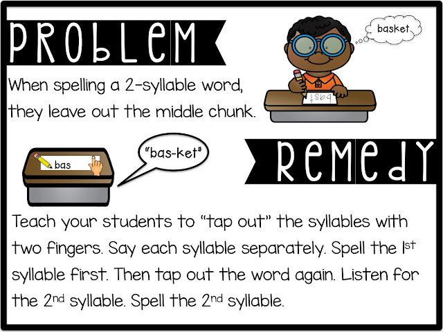 To Read And Spell Two Syllable Words Then If You Are Interested In Reading A Lot More Come On Over My Blog Get Details Resources