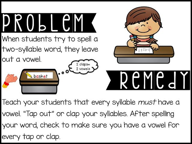 Teaching Two Syllable Words | Primary Chalkboard | Bloglovin\'