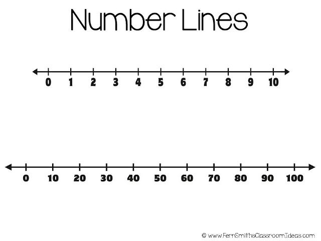 Drawing Lines The Hundreds : Are you teaching rounding to the nearest ten or hundred