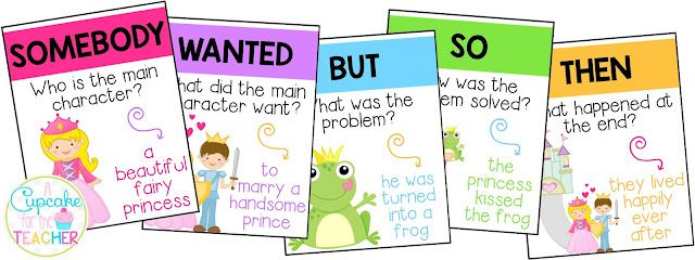Cards And Examples Use The Same Colors Pink Somebody Purple Wanted Blue But Green So Orange Then I Created An Anchor Chart Story To