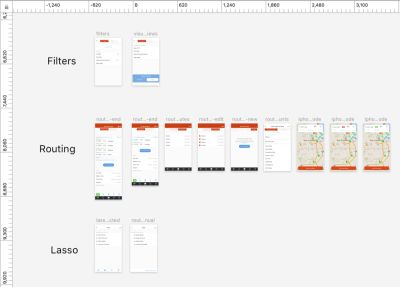 A Guide To Embracing Challenges And Excelling At Your UX Design