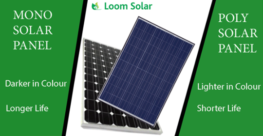 Which Solar Panel technology is the Best for India? | Posts by Loom