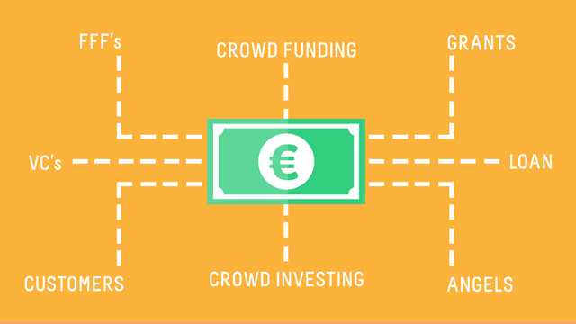 How to Get Funding For an App | Posts by Pentoz Technology | Bloglovin'