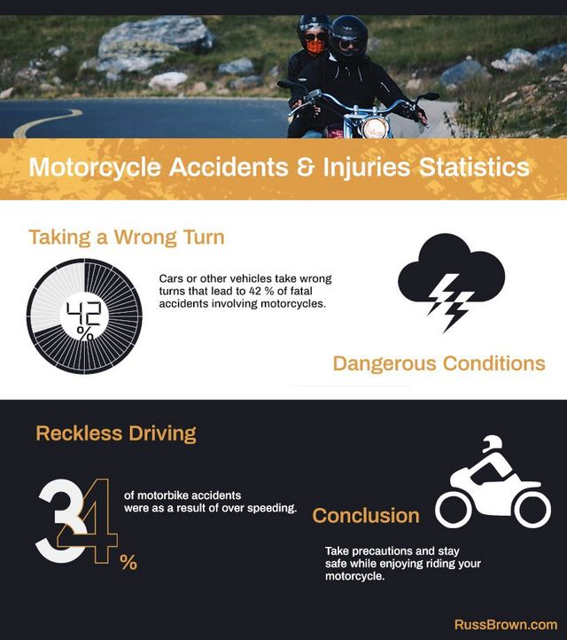 Best motorcycle accident attorney Los Angeles   Posts by ...
