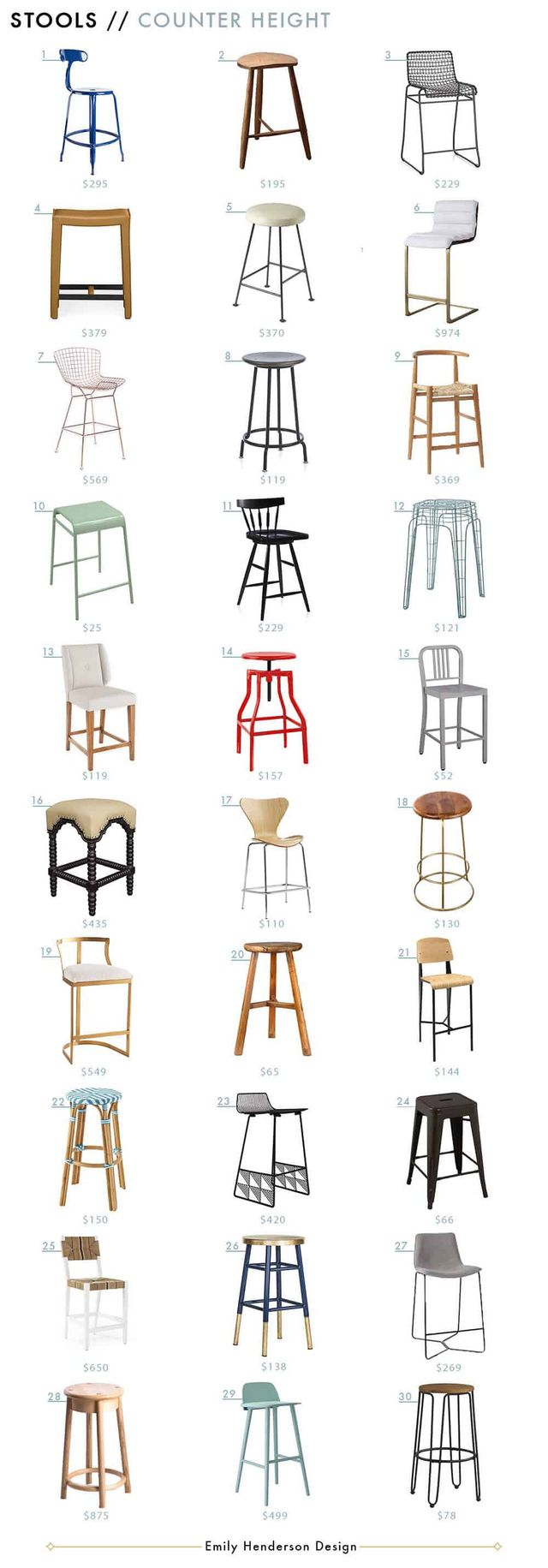 The Ultimate Counter Amp Bar Stool Roundup Emily Henderson